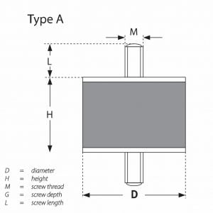 Cylindrical Dampers Type A